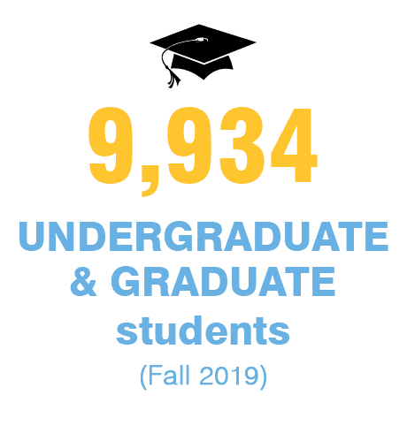 9,934 Undergraduate and Graduate Students - Fall 2018