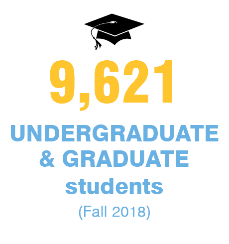 9,612 Undergraduate and Graduate Students - Fall 2018