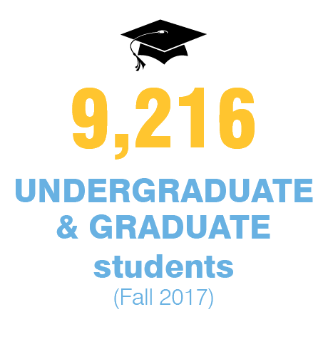 9,216 Undergraduate and Graduate Students - Fall 2017