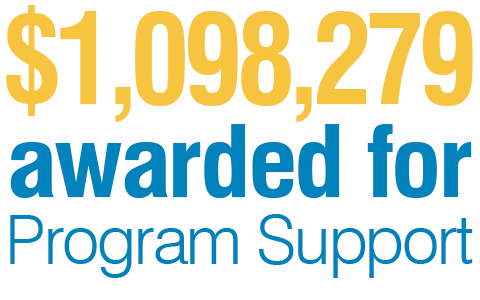 $1,098,279 awarded for Program Support