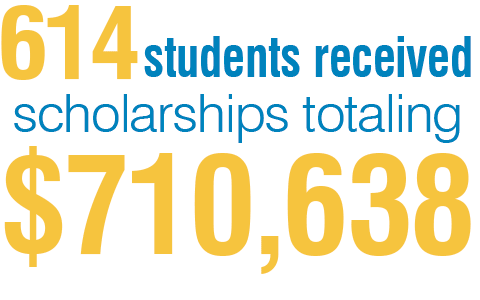 614 students received scholarships totaling $710,638