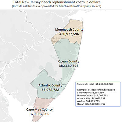 beach report map costs