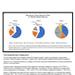 ac covid report